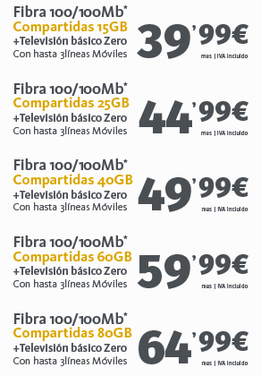 Fibra+MovilCompartidas100