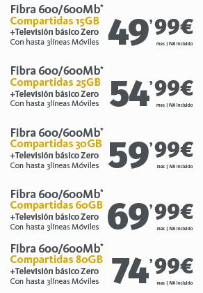 Fibra+MovilCompartidas600